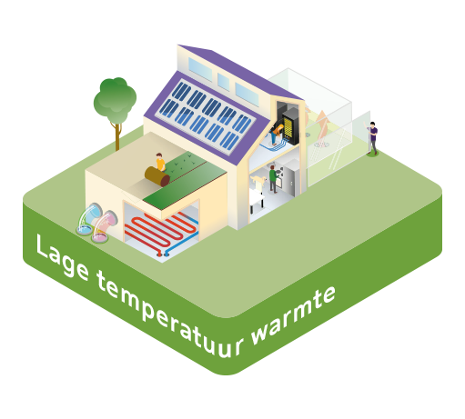 Lage temperatuur warmte